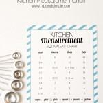 Kitchen Measurement Equivalent Chart Free Printable