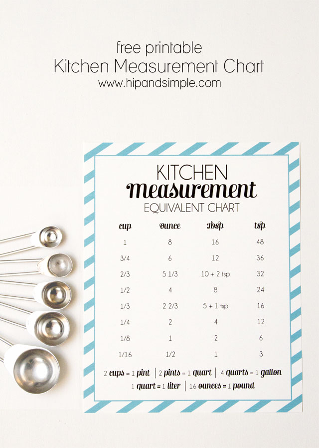 Kitchen Measurement Equivalent Chart Free Printable